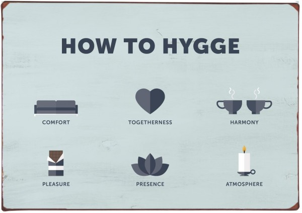 """Schild """"How to Hygge"""""""